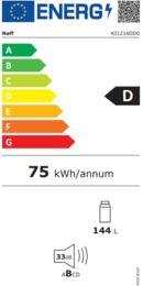 Energieeffizienz D