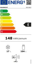 Energieeffizienz E